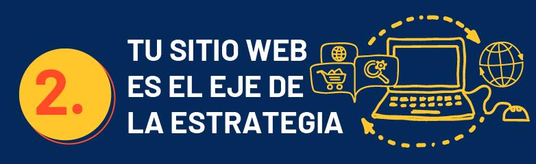 Tu sitio web es el eje de la estrategia